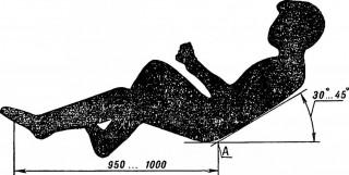 Схема определения антропометрической точки А.