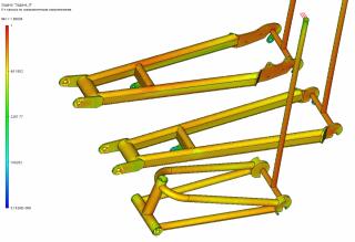 Конструкції вилок та умови тесту (наватнаження 10 кг на кінчик шесту вбік)