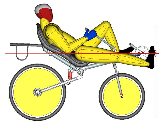Правильна відстань до педалей